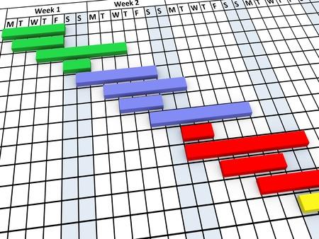 Rendu 3D de gros plan de tableau d'avancement gantt du projet