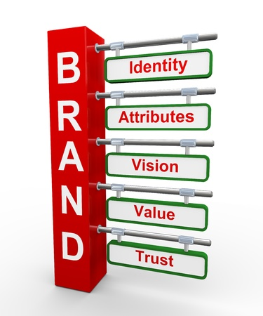3d illustration of concept of branding representation in modern roadsign signpost style