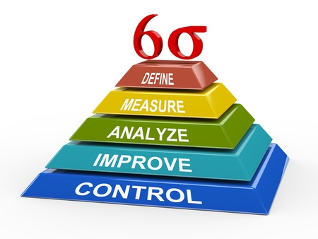 principles: 3d illustration of colorful pyramid representing concept of six sigma.