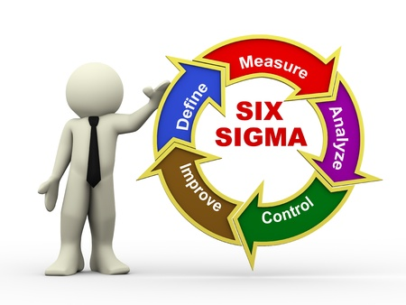 3d illustration of man presenting circular flowchart of six sigma  Human character 3d illustration