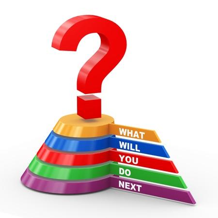 3d ilustración del concepto de diseño de la pregunta ¿qué vas a hacer ahora con gran gran signo de interrogación rojo. Foto de archivo