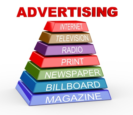company board: 3d illustration of pyramid of various media and channels for advertising and promotion