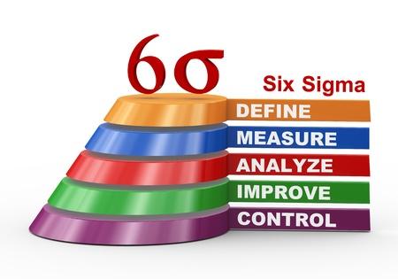 3d illustratie van kleurrijke presentatie van het concept van six sigma.