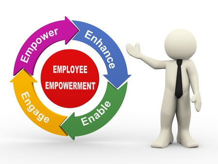 employee development: 3d illustration of businessman with circular flow chart representing employee empowerment. 3d rendering of human character