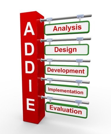 implementation: 3d illustration of concept of addie analysis, design, development, implementation and evaluation
