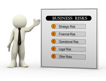 さまざまなビジネス ・ リスクの分類を表す男の 3 d イラストレーション。人々 - 人間のキャラクターの 3 d レンダリング。