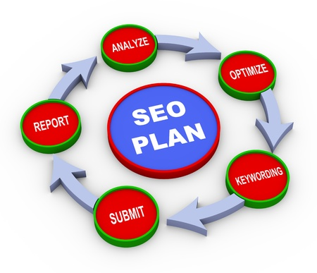 keywording: 3d Illustration of process of seo search engine optimization plan