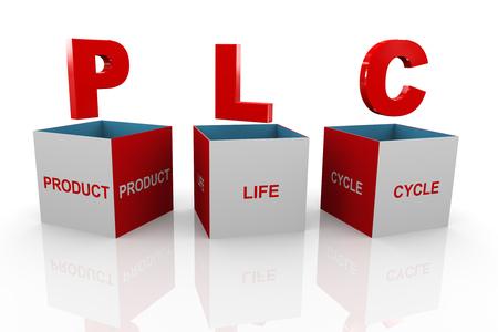 3d illustration of acronym plc Product Life cycle box Stock Illustration - 23245622