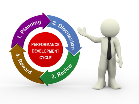 3d rendering  of man with circular flow chart diagrame of performance development cycle. 3d rendering of people - human character. photo
