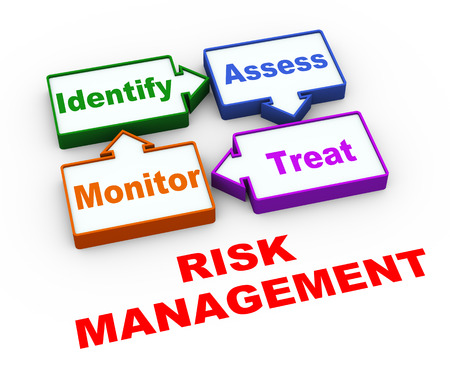 identify: 3d illustration of risk management life cycle.