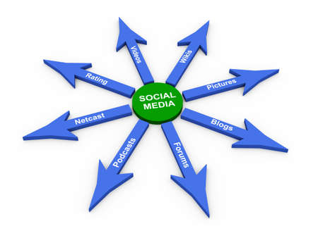 weblogs: 3d render of difference directional arrows representing concept of social media network