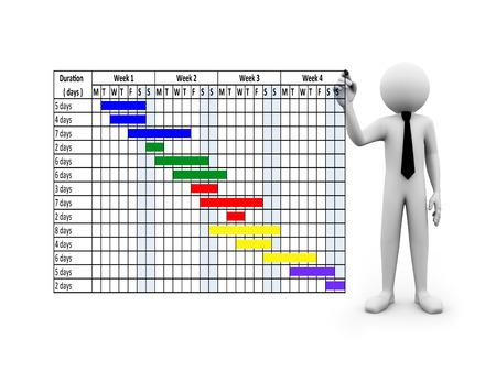 Representación 3D de la persona de negocios dibujo proyecto progreso diagrama de Gantt en la pantalla transparente táctil.