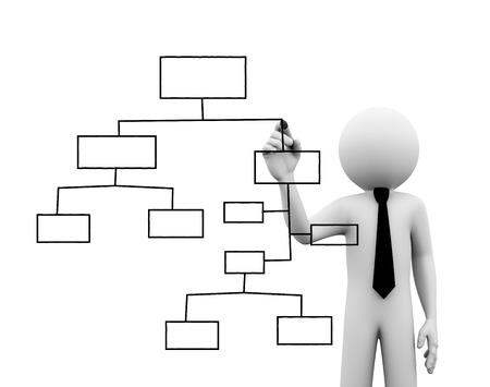 diagrama de flujo: Las 3D de la persona de negocios dibuja un organigrama en la pantalla transparente táctil. Foto de archivo