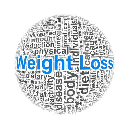total loss: Illustration of word tags wordcloud ball sphere of weight loss