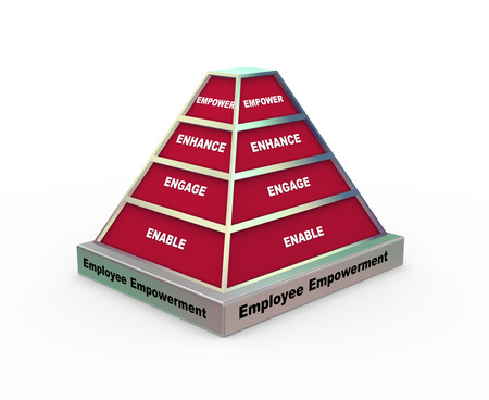 empowerment: 3d rendering of pyramid presentation of concept of employee empowerment