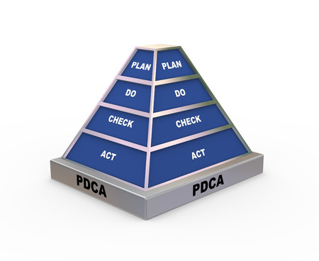 pdca: 3d rendering of pyramid presentation of concept of pdca Stock Photo