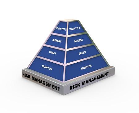 risk management: 3d rendering of pyramid presentation of concept of risk management