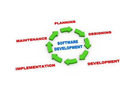 3d rendering of circular arrows presentation of software development cycle photo