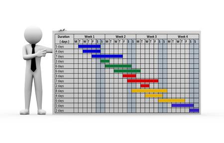 プロジェクトの [ガント チャート] の進行状況レポートを提示する人がビジネスの 3 d レンダリング。3 d の白人男性キャラクター