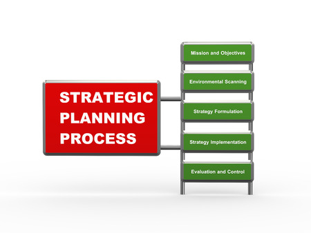 3d rendering of words related to concept of strategic planning process photo