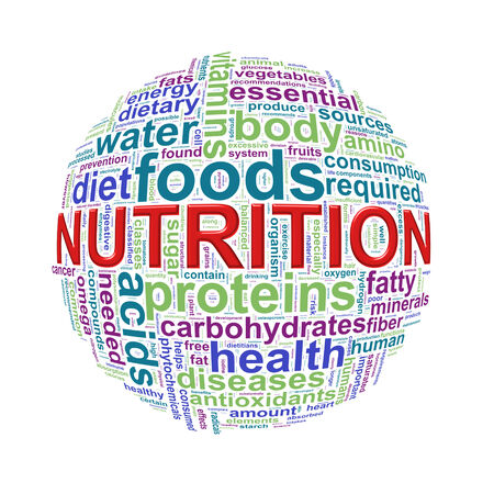 wordcloud representing words related to nutrition stock photo