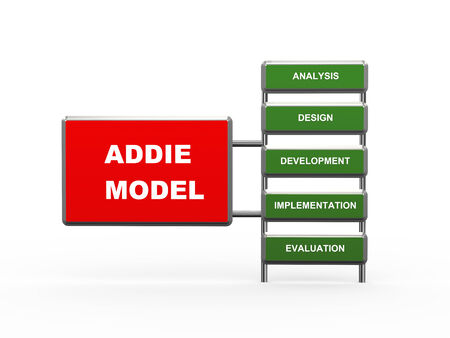 3d rendering of presentation of addie model concept photo