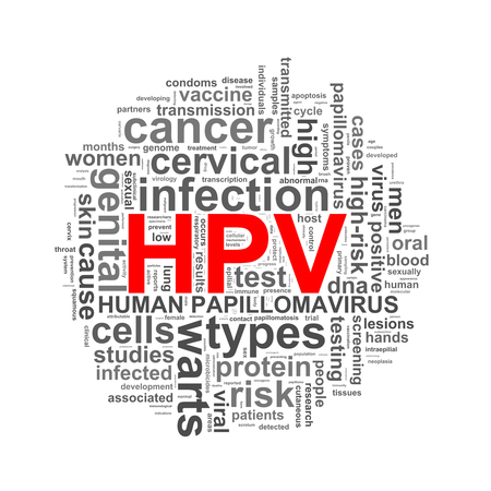 infection prevention: Illustration of circular word tags wordcloud of hpv human papillomavirus