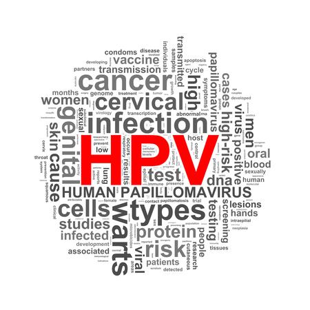 transmitted: Illustration of circular word tags wordcloud of hpv human papillomavirus