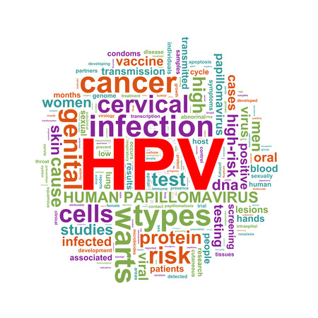 Illustration of circular wordcloud word tags of hpv human papillomavirus Stock Photo