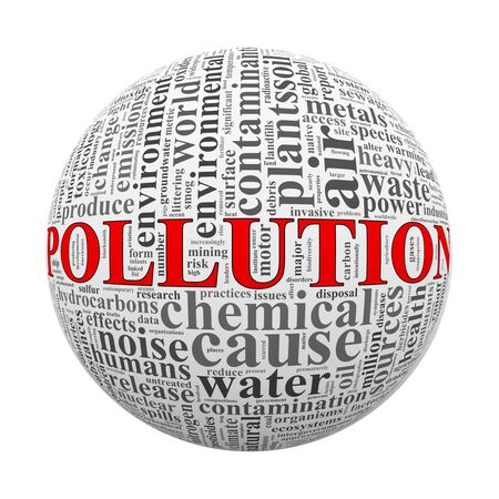 textcloud: Illustration of word tags wordcloud ball sphere of pollution