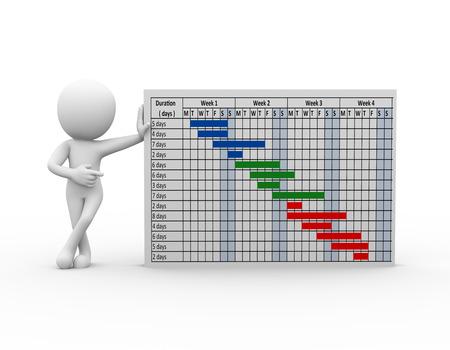 プロジェクトのガント チャートを提示ビジネスマンの 3 d レンダリングします。3 d の白人男性キャラクター