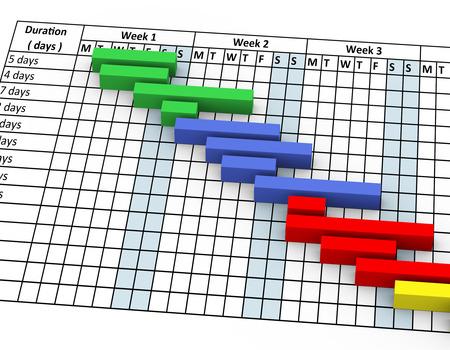 3D-Darstellung von Nahaufnahme von Gantt-Diagramm Fortschritt Fortschritt in Prozent Standard-Bild - 59994887