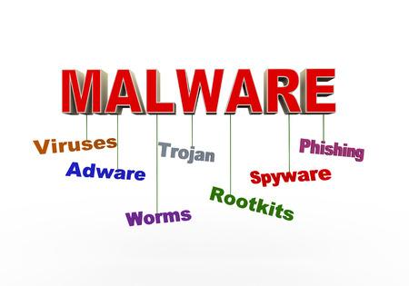 rootkit: 3d rendering of concept of malware