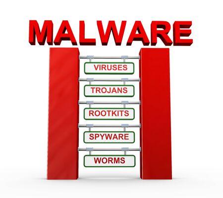 rootkit: 3d rendering of malware concept