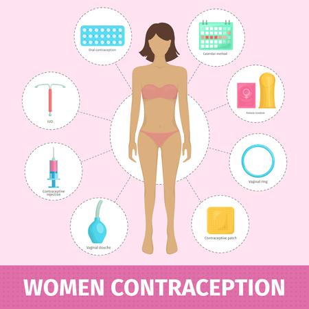 女性の避妊法のセット  イラスト・ベクター素材