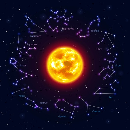 Sun surrounded zodiac signs during night sky background.