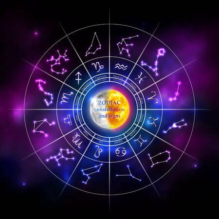 Horoscope wheel with zodiac signs