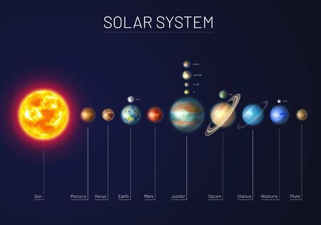 Colorful solar system with nine planets 向量圖像