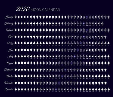 Moon illumination and moon age at 2020 year