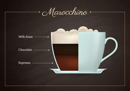 Marocchino coffee drink recipe. Cup of hot tasty beverage on blackboard. Preparation guide with layers of milk, chocolate and espresso flat design vector illustration.