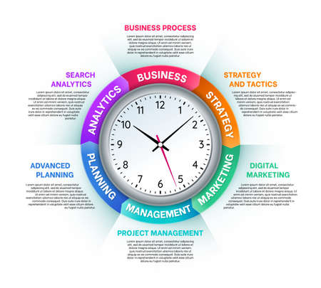 Time management infographics. Time planning and organization process with wall clock. Modern colorful business infographic design template flat vector illustration