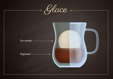 Glace coffee drink recipe. Glass mug of hot tasty beverage on blackboard. Preparation guide with layers of ice cream and espresso flat design vector illustration.