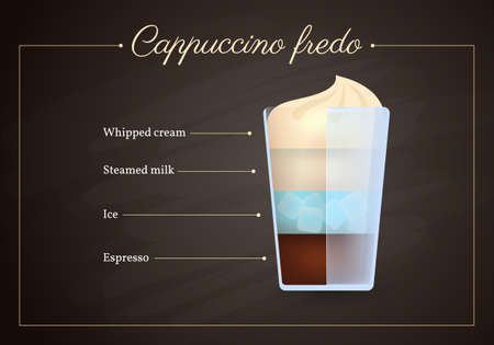 Cappuccino freddo coffee drink recipe. Glass of tasty beverage on blackboard. Preparation guide with layers of whipped cream, steamed milk, ice and espresso proportions flat design vector illustration Vettoriali