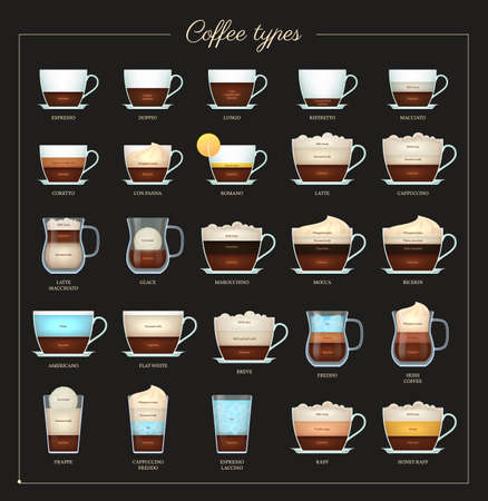 Coffee recipe flat set. Assortment of coffee drinks. Aroma hot tasty drinks preparation guide. Coffee menu design for cafe, bar, shop or restaurant design vector illustration. Archivio Fotografico - 153863505