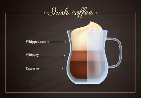 Irish coffee drink recipe. Glass mug of hot tasty beverage on blackboard. Preparation guide with layers of whipped cream, whiskey and espresso flat design vector illustration.