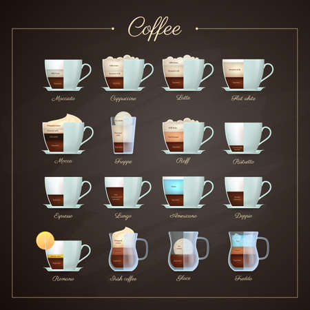 Different varieties of coffee drinks collection. Coffee menu design for cafe, bar, shop or restaurant. Recipes of popular types of aroma hot tasty beverage flat design vector illustration.