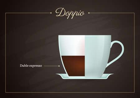 Doppio coffee drink recipe. Cup of hot tasty beverage on blackboard. Restaurant or cafe drinks menu flat design vector illustration.