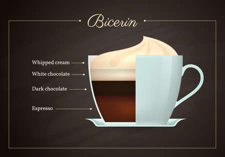 Bicerin coffee drink recipe. Cup of hot tasty beverage on blackboard. Preparation guide with layers of whipped cream, white and dark chocolate, espresso flat design vector illustration. Archivio Fotografico - 153908125