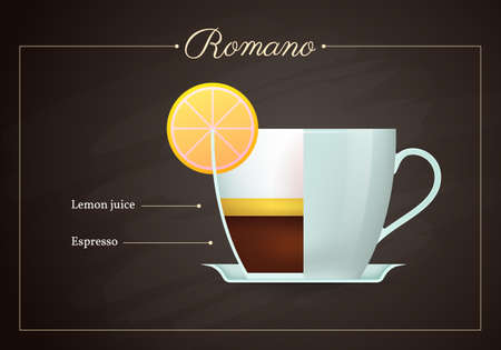 Romano coffee drink recipe. Cup of hot tasty beverage on blackboard. Preparation guide with layers of lemon juice and espresso flat design vector illustration. Archivio Fotografico - 153908162