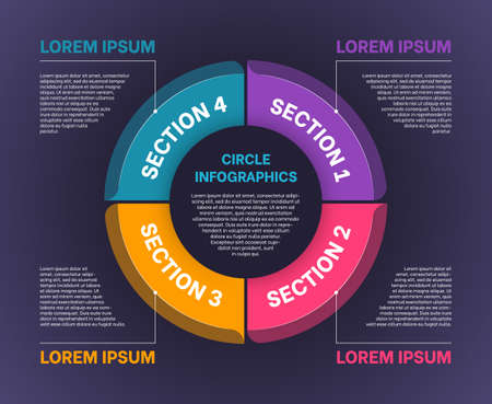 Business circle infographics four sections. Cycle diagram with coloful segments and space for text. Presentation, advertising, report design flat vector illustration